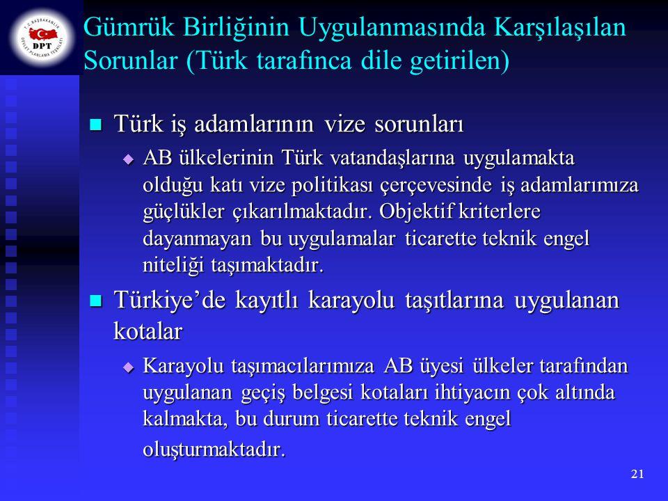 Gümrük Birliğinin Uygulanmasında Karşılaşılan Sorunlar (Türk tarafınca dile getirilen)