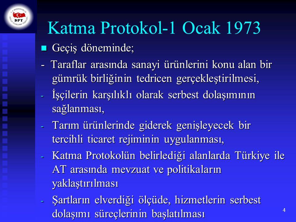 Katma Protokol-1 Ocak 1973 Geçiş döneminde;