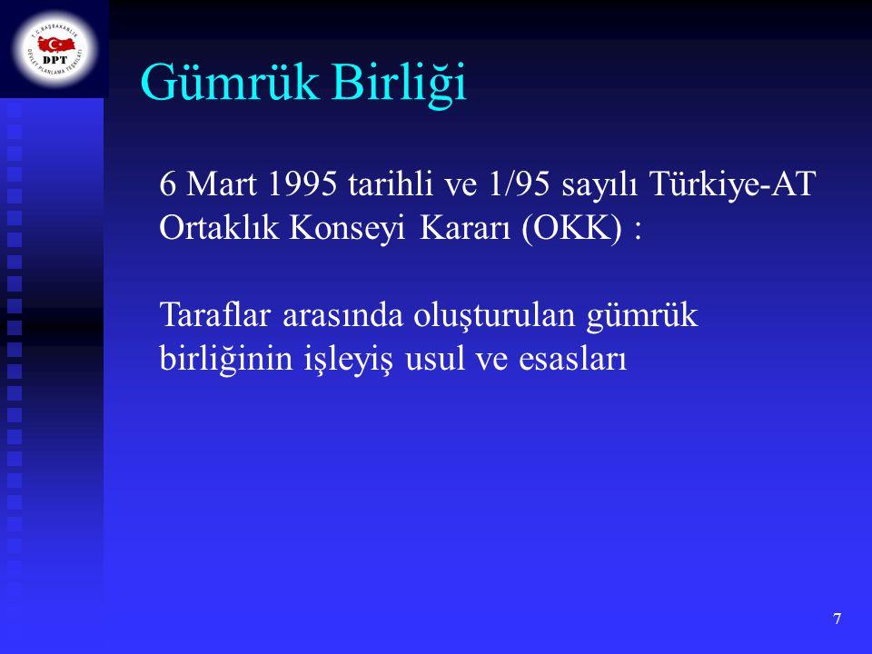 Gümrük Birliği 6 Mart 1995 tarihli ve 1/95 sayılı Türkiye-AT Ortaklık Konseyi Kararı (OKK) :