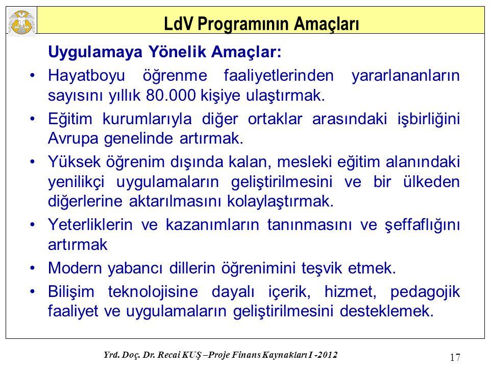 LdV Programının Amaçları