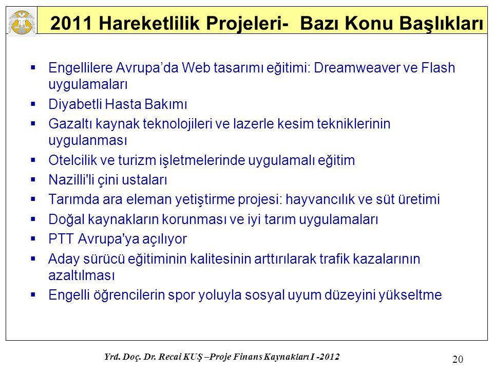 2011 Hareketlilik Projeleri- Bazı Konu Başlıkları