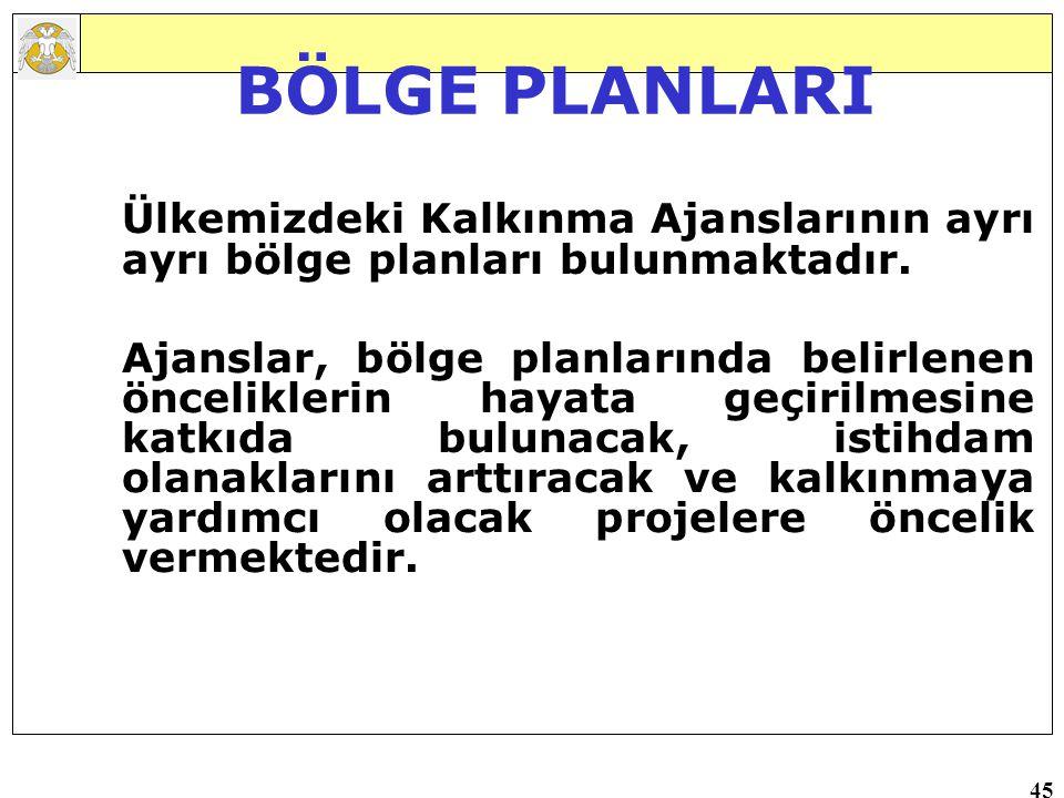 BÖLGE PLANLARI Ülkemizdeki Kalkınma Ajanslarının ayrı ayrı bölge planları bulunmaktadır.