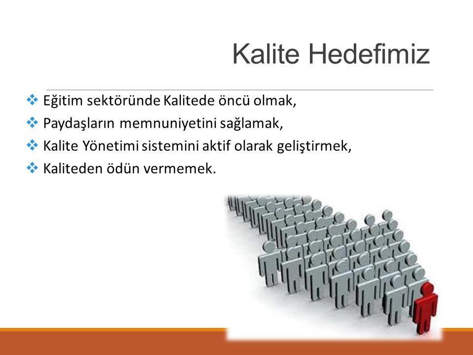 Kalite Hedefimiz Eğitim sektöründe Kalitede öncü olmak,
