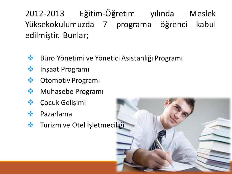 2012-2013 Eğitim-Öğretim yılında Meslek Yüksekokulumuzda 7 programa öğrenci kabul edilmiştir. Bunlar;