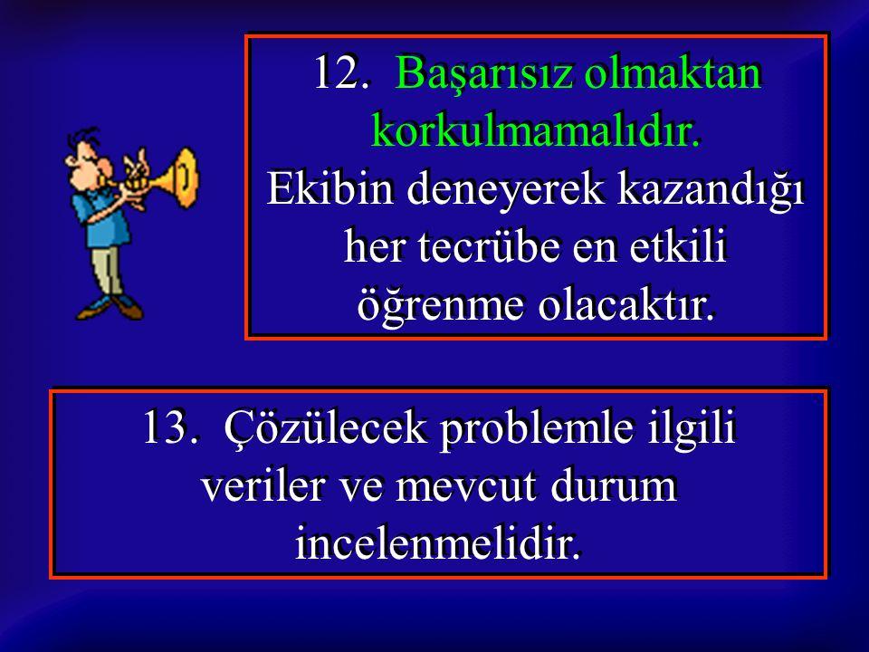12. Başarısız olmaktan korkulmamalıdır.