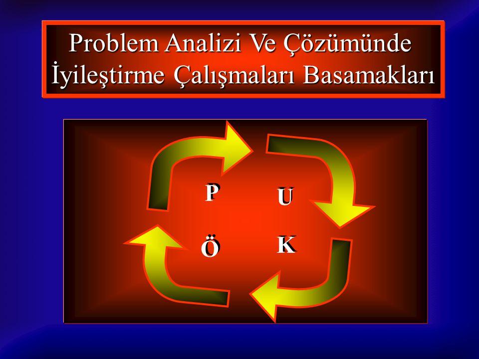 Problem Analizi Ve Çözümünde İyileştirme Çalışmaları Basamakları