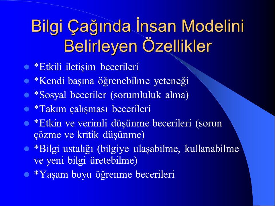 Bilgi Çağında İnsan Modelini Belirleyen Özellikler
