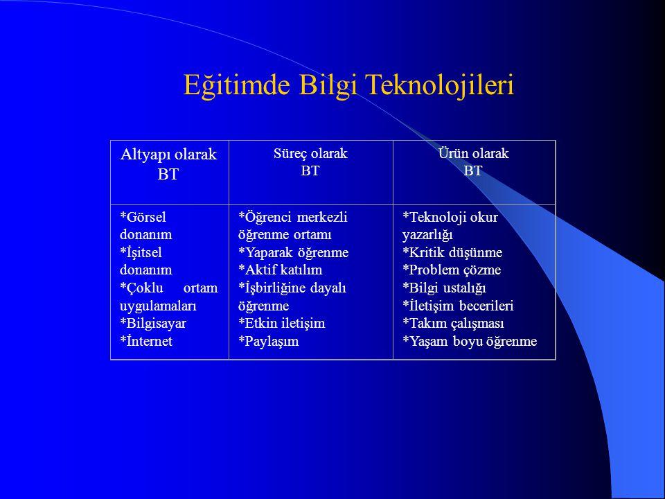 Eğitimde Bilgi Teknolojileri