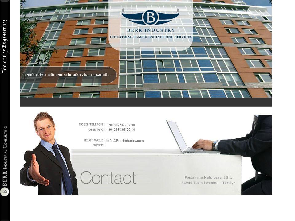 www.BerrConsulting.com +90 532 163 62 90 +90 216 395 20 34