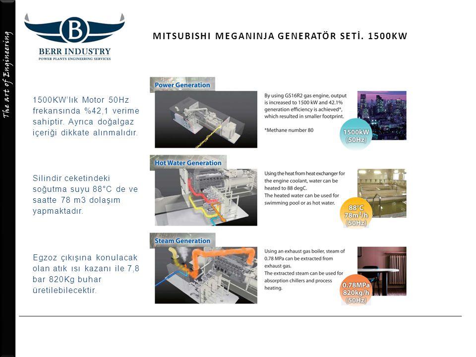 MITSUBISHI MEGANINJA GENERATÖR SETİ. 1500KW