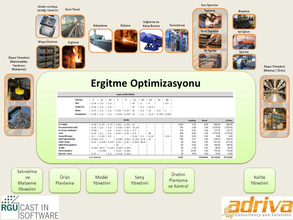 Ergitme Optimizasyonu