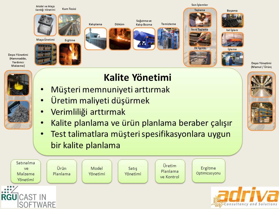 Model ve Maça Sandığı Yönetimi (Hammadde, Yardımcı Malzeme)