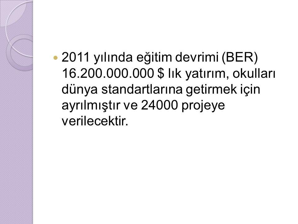 2011 yılında eğitim devrimi (BER) 16. 200. 000