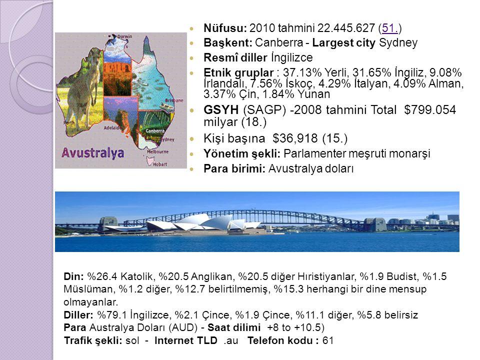 GSYH (SAGP) -2008 tahmini Total $799.054 milyar (18.)