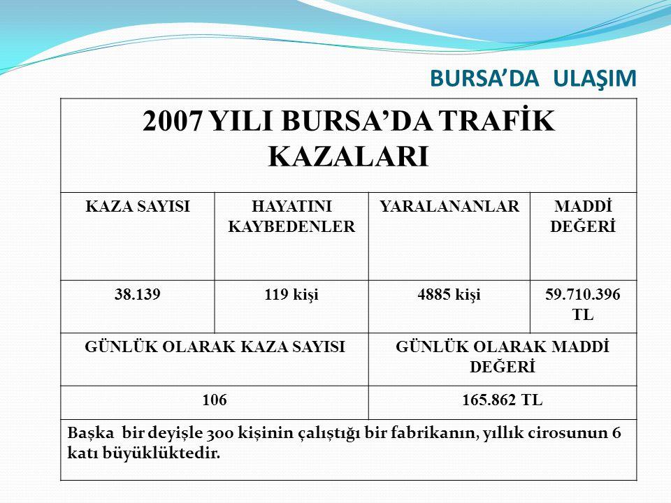 2007 YILI BURSA'DA TRAFİK KAZALARI