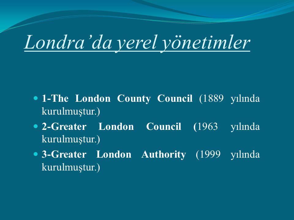 Londra'da yerel yönetimler