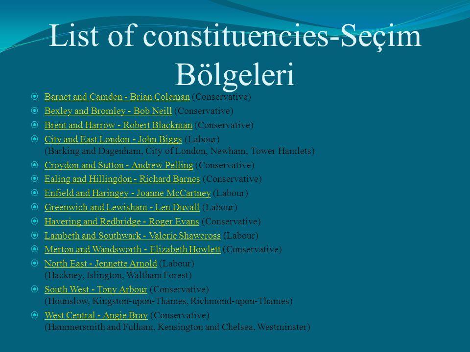 List of constituencies-Seçim Bölgeleri