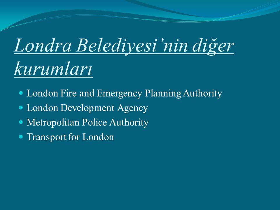 Londra Belediyesi'nin diğer kurumları