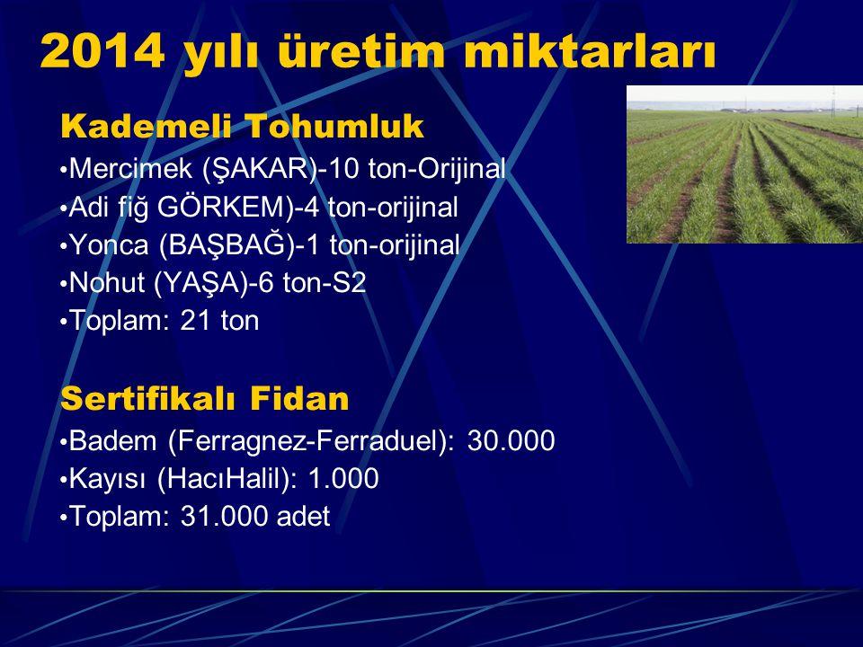 2014 yılı üretim miktarları