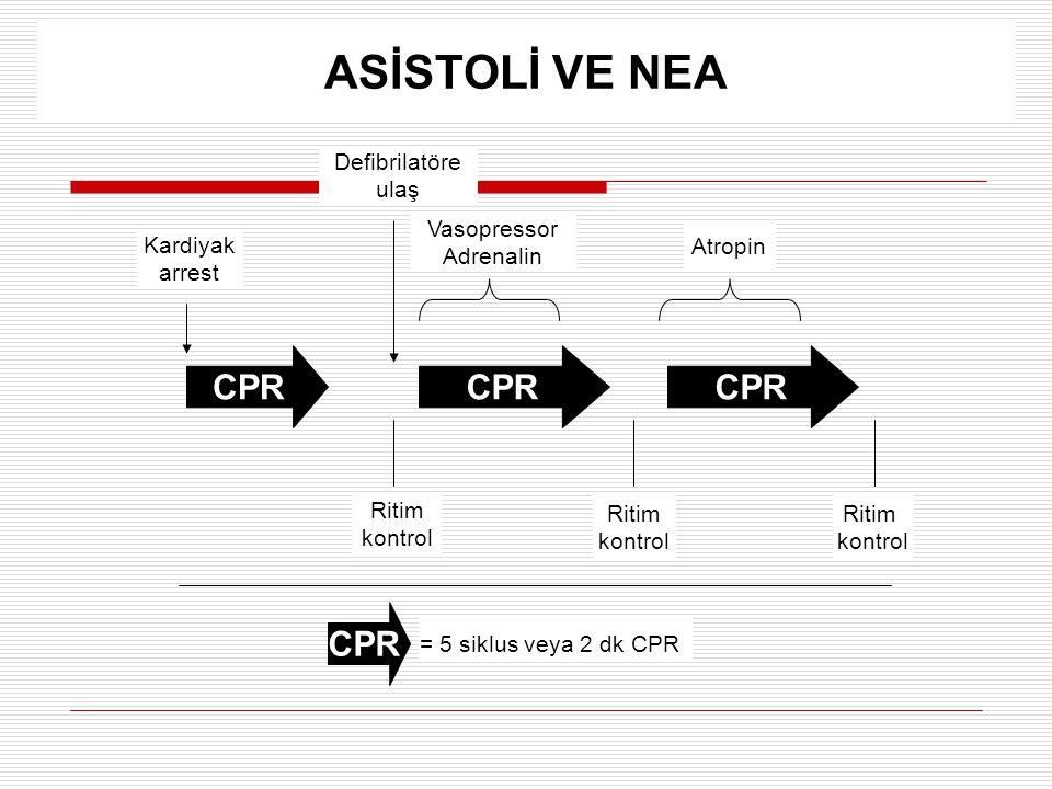 ASİSTOLİ VE NEA CPR CPR CPR CPR Defibrilatöre ulaş Vasopressor