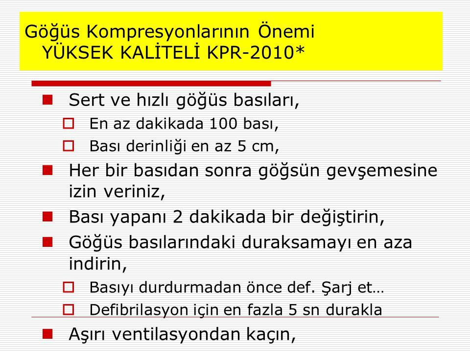 Göğüs Kompresyonlarının Önemi YÜKSEK KALİTELİ KPR-2010*