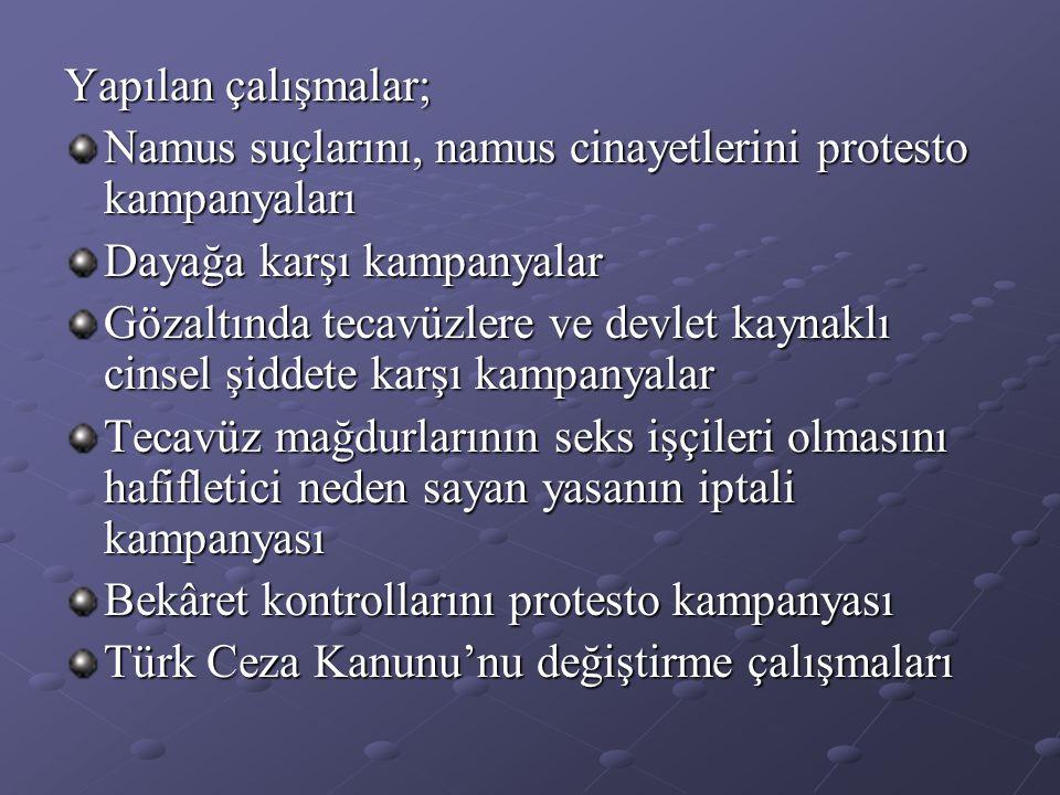 Yapılan çalışmalar; Namus suçlarını, namus cinayetlerini protesto kampanyaları. Dayağa karşı kampanyalar.