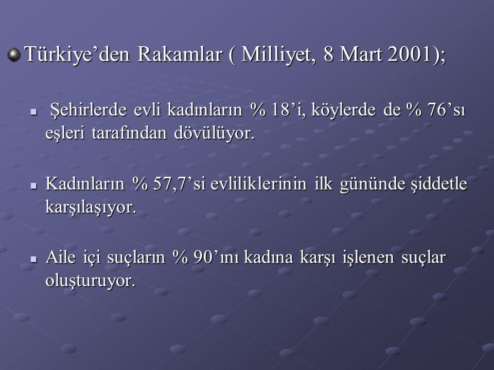 Türkiye'den Rakamlar ( Milliyet, 8 Mart 2001);