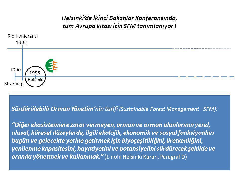 Helsinki'de İkinci Bakanlar Konferansında, tüm Avrupa kıtası için SFM tanımlanıyor !