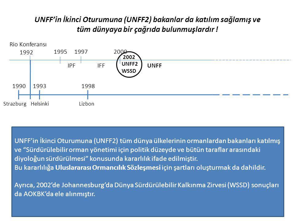 UNFF'in İkinci Oturumuna (UNFF2) bakanlar da katılım sağlamış ve tüm dünyaya bir çağrıda bulunmuşlardır !