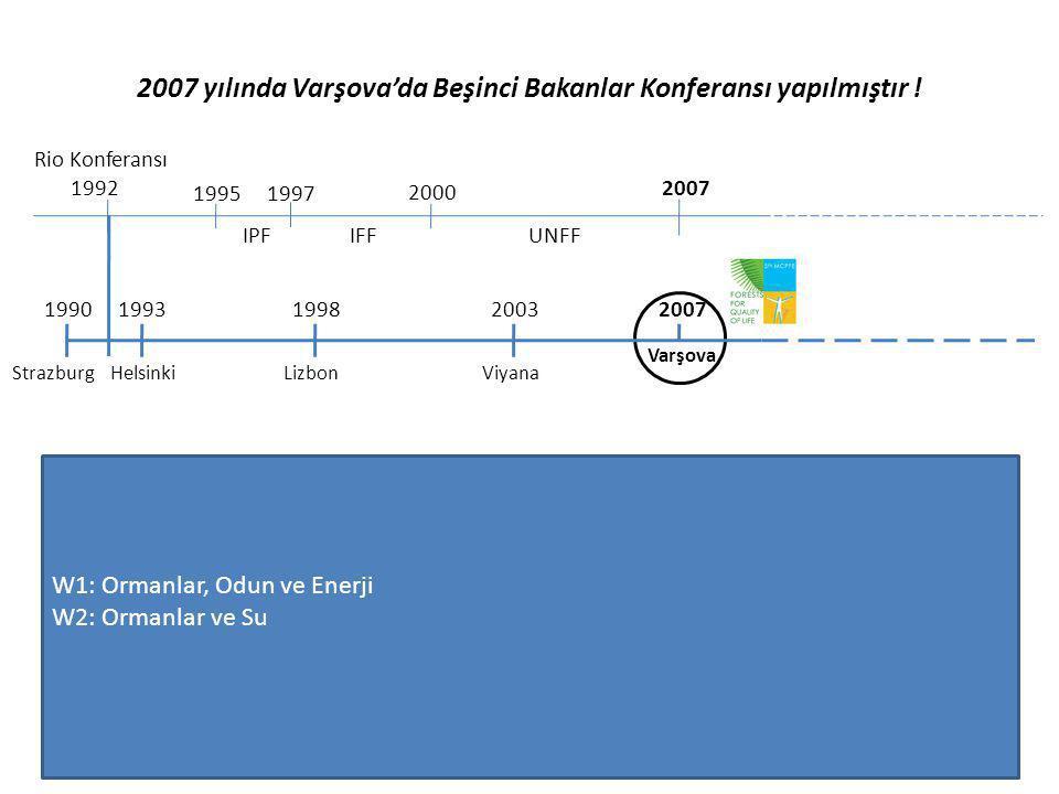 2007 yılında Varşova'da Beşinci Bakanlar Konferansı yapılmıştır !