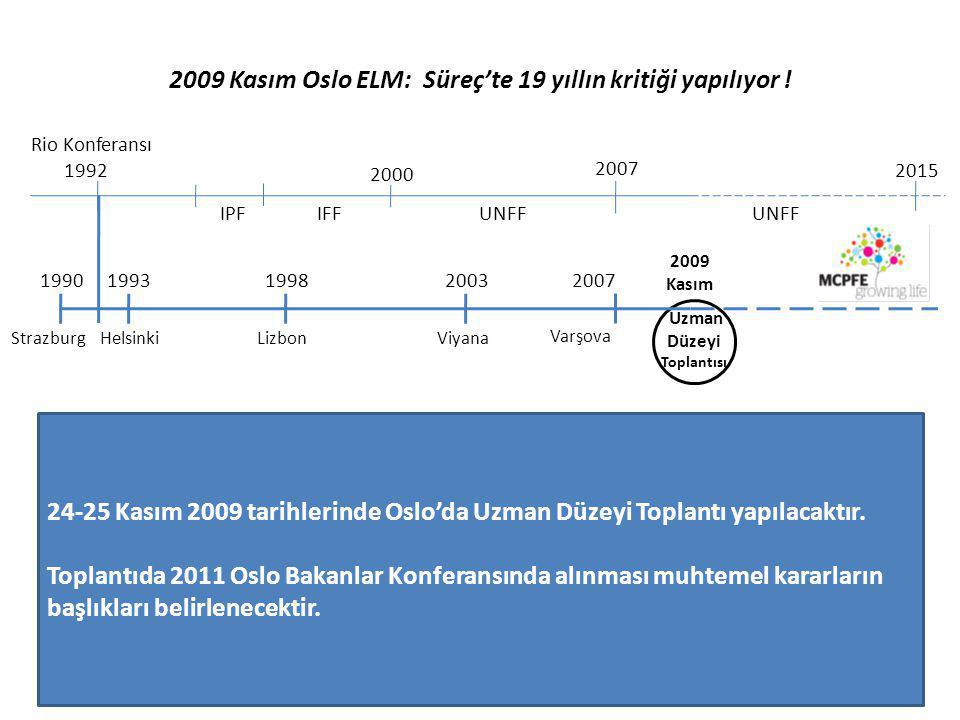 2009 Kasım Oslo ELM: Süreç'te 19 yıllın kritiği yapılıyor !