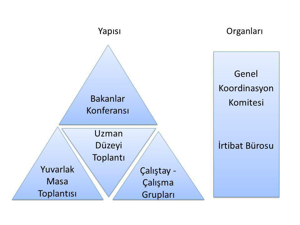 Genel Koordinasyon Komitesi İrtibat Bürosu