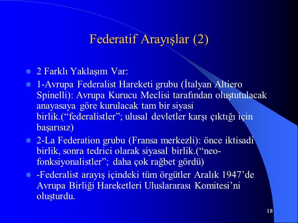 Federatif Arayışlar (2)