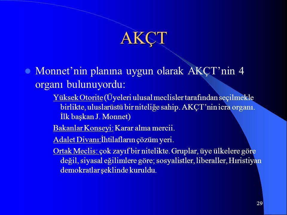 AKÇT Monnet'nin planına uygun olarak AKÇT'nin 4 organı bulunuyordu: