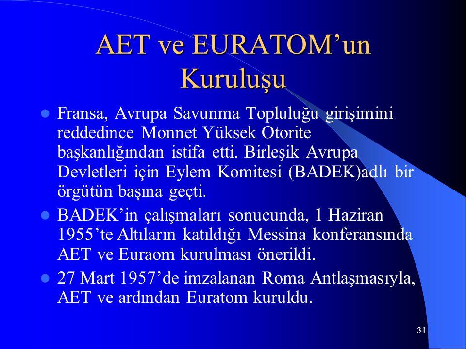 AET ve EURATOM'un Kuruluşu