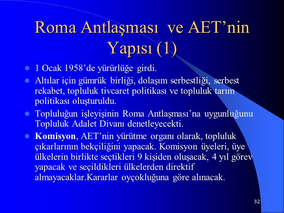 Roma Antlaşması ve AET'nin Yapısı (1)