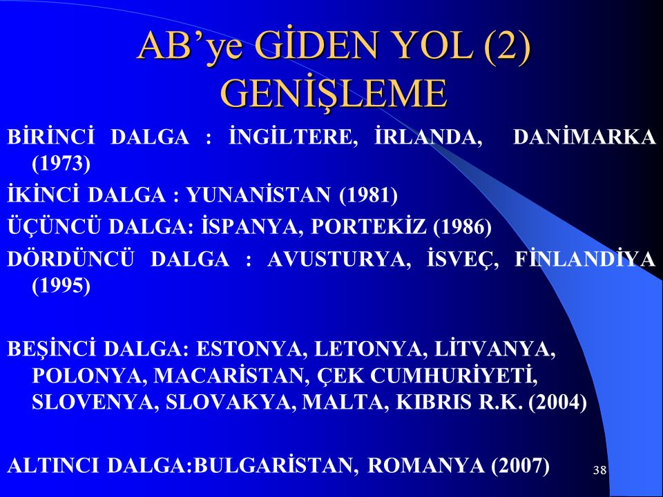AB'ye GİDEN YOL (2) GENİŞLEME