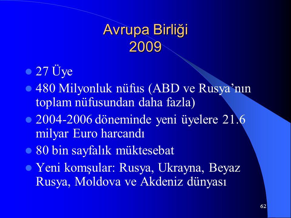Avrupa Birliği 2009 27 Üye. 480 Milyonluk nüfus (ABD ve Rusya'nın toplam nüfusundan daha fazla)
