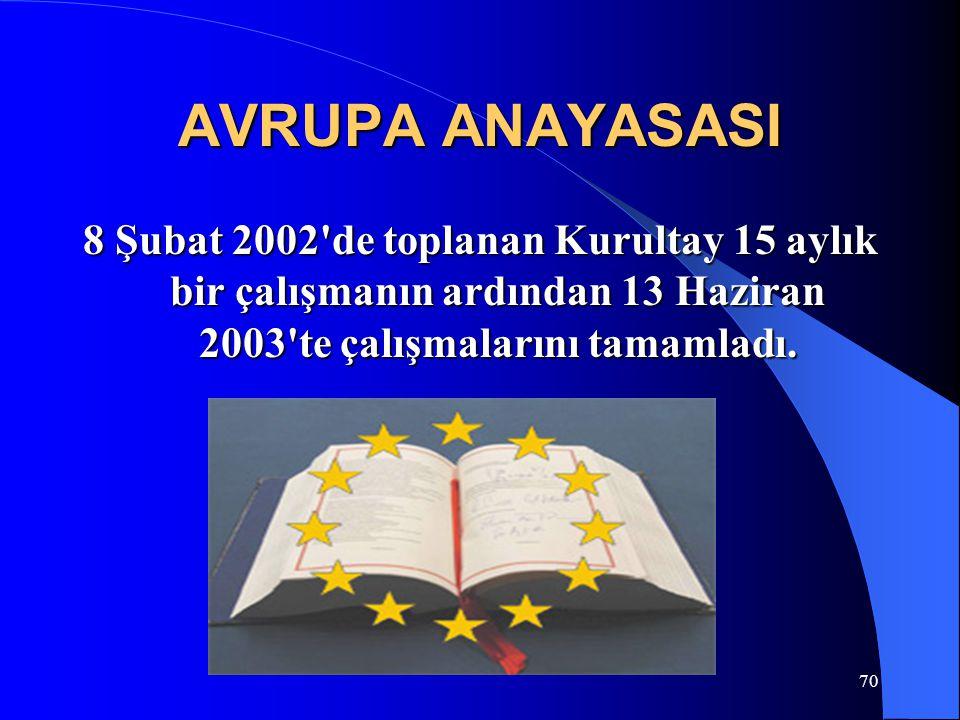 AVRUPA ANAYASASI 8 Şubat 2002 de toplanan Kurultay 15 aylık bir çalışmanın ardından 13 Haziran 2003 te çalışmalarını tamamladı.