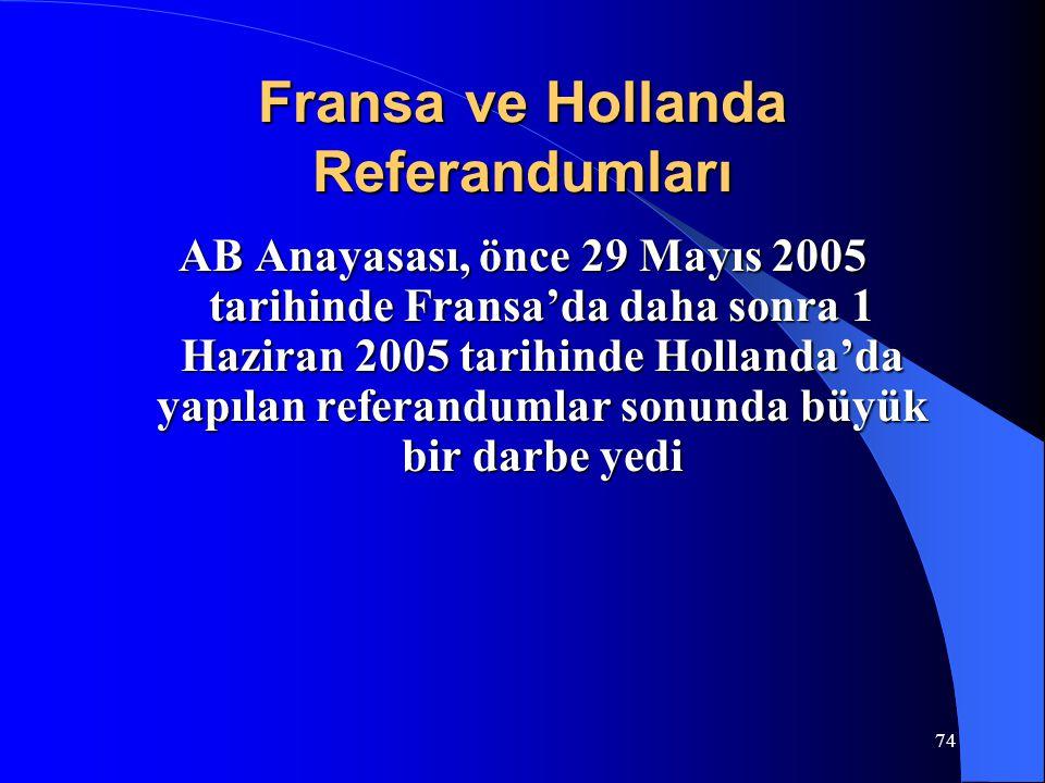 Fransa ve Hollanda Referandumları