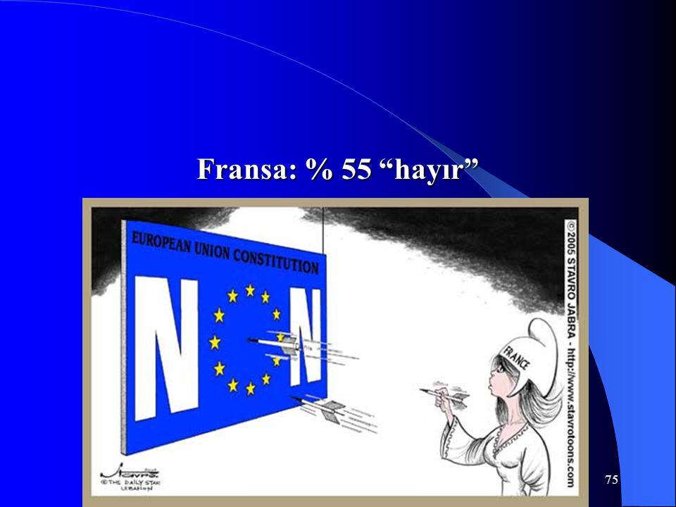 Fransa: % 55 hayır