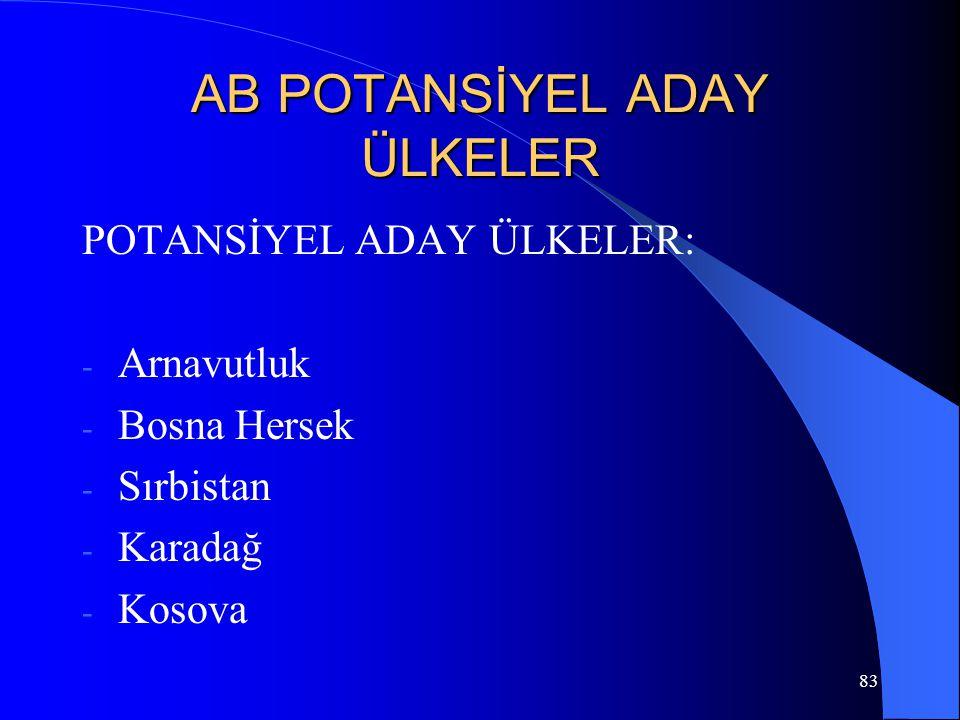 AB POTANSİYEL ADAY ÜLKELER