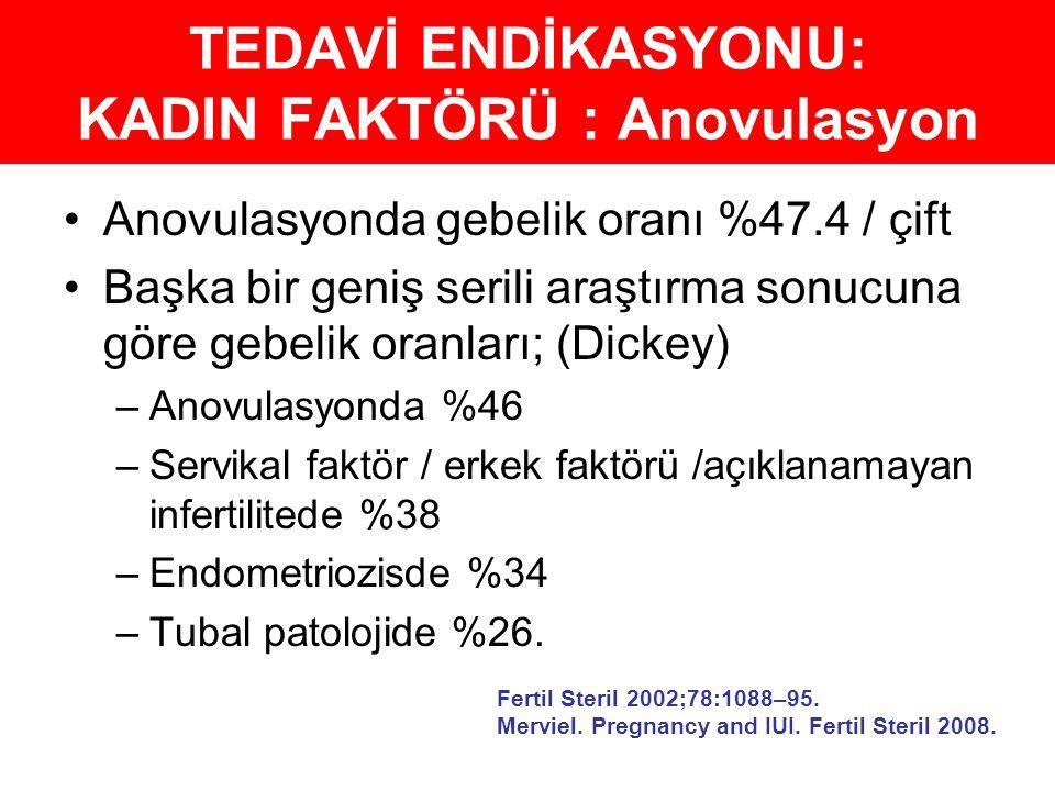 TEDAVİ ENDİKASYONU: KADIN FAKTÖRÜ : Anovulasyon
