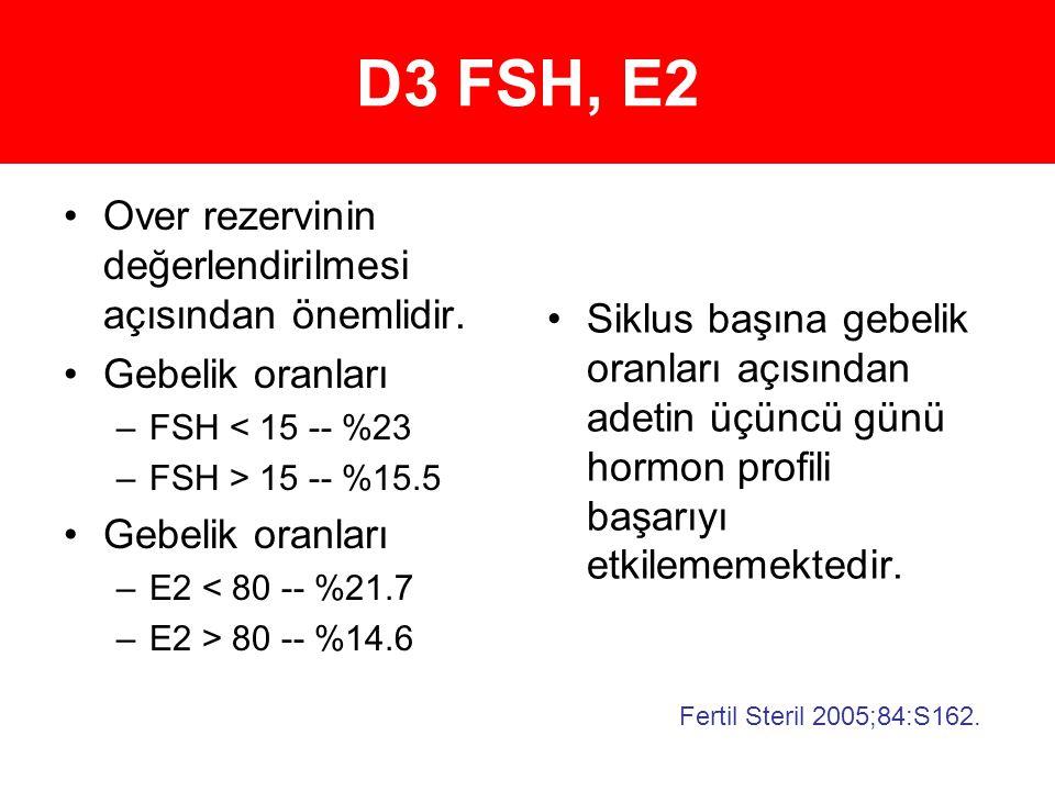D3 FSH, E2 Over rezervinin değerlendirilmesi açısından önemlidir.