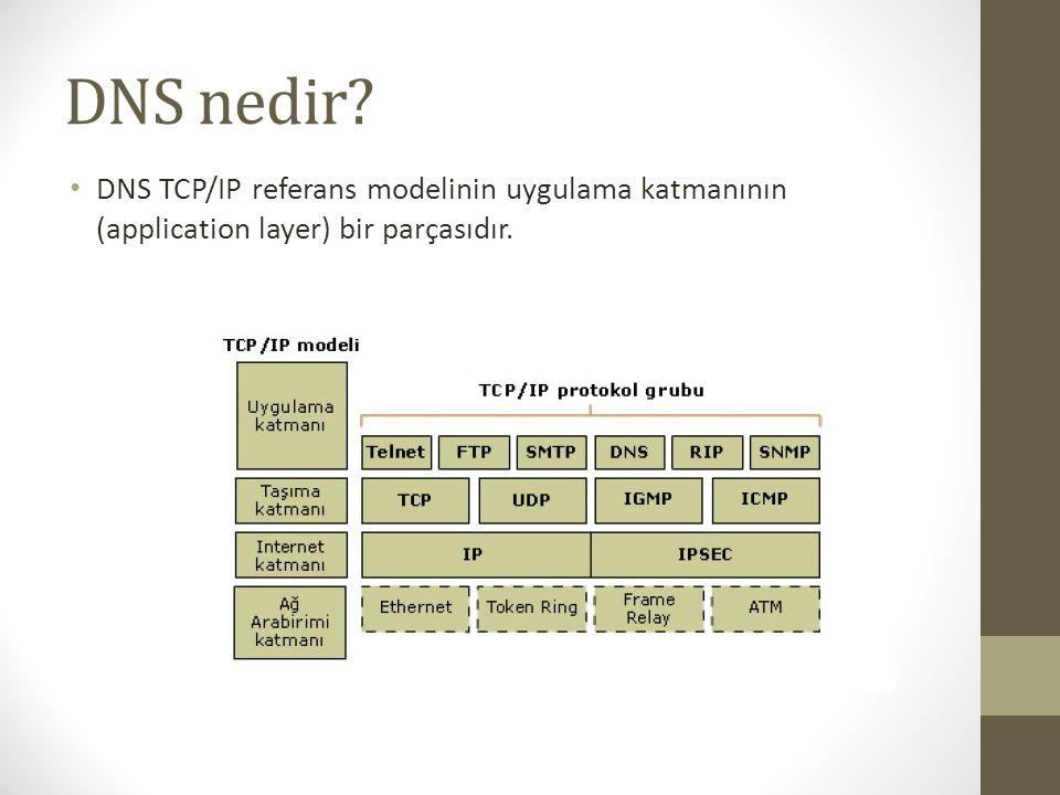 DNS nedir DNS TCP/IP referans modelinin uygulama katmanının (application layer) bir parçasıdır.