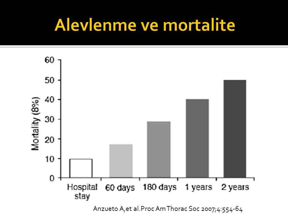 Alevlenme ve mortalite