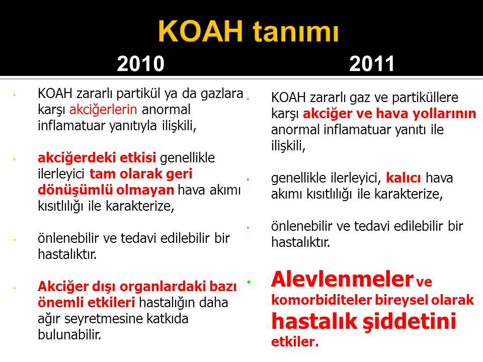 KOAH tanımı 2010. 2011. KOAH zararlı partikül ya da gazlara karşı akciğerlerin anormal inflamatuar yanıtıyla ilişkili,