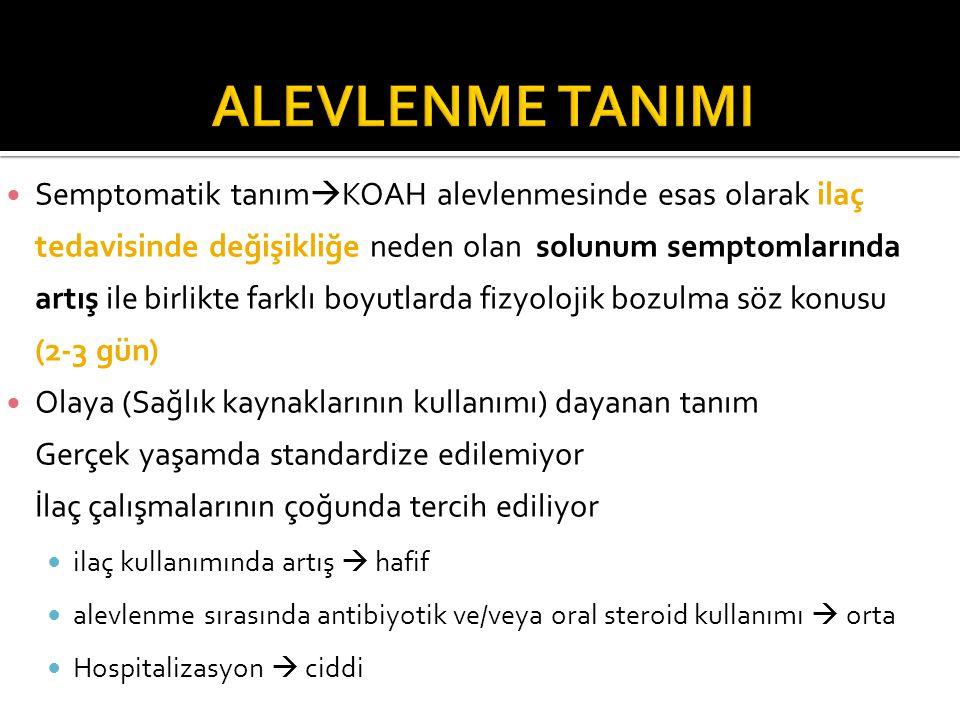 ALEVLENME TANIMI