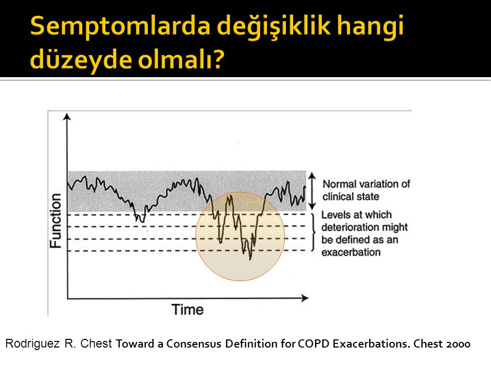 Semptomlarda değişiklik hangi düzeyde olmalı