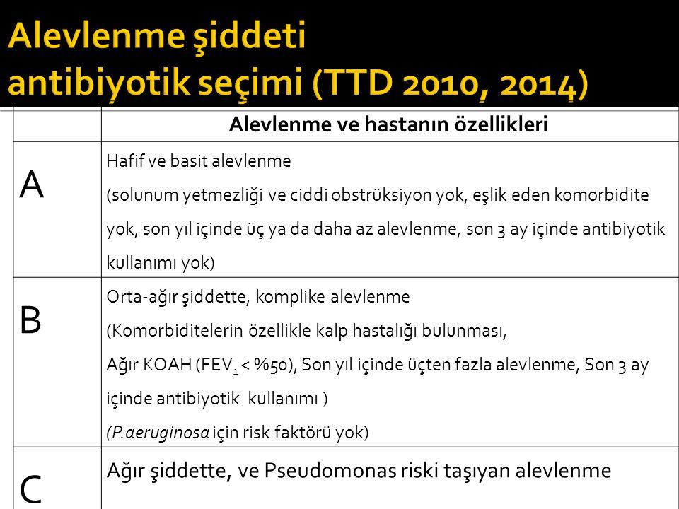 Alevlenme şiddeti antibiyotik seçimi (TTD 2010, 2014)